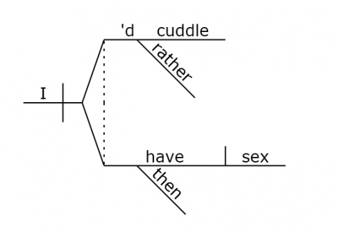 grammarp - donato - diagram